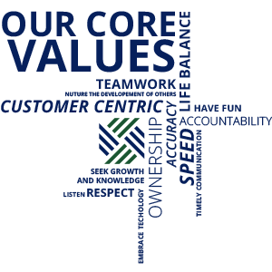 RuoffCoreValues.png